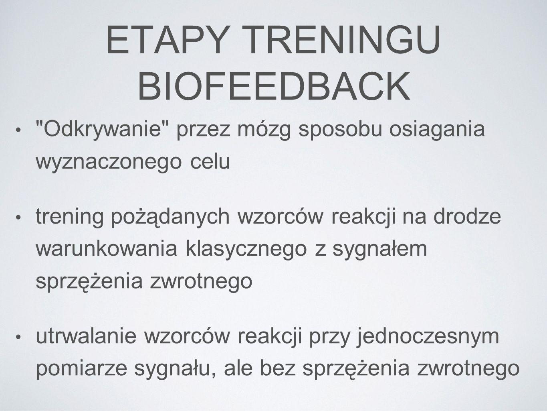 ETAPY TRENINGU BIOFEEDBACK