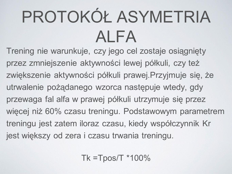 PROTOKÓŁ ASYMETRIA ALFA