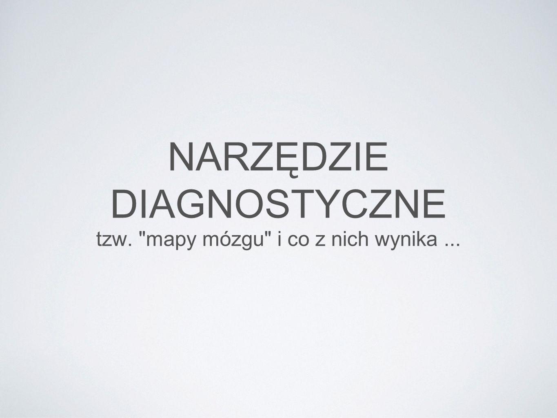 NARZĘDZIE DIAGNOSTYCZNE