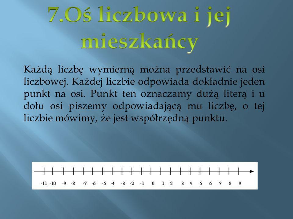 7.Oś liczbowa i jej mieszkańcy