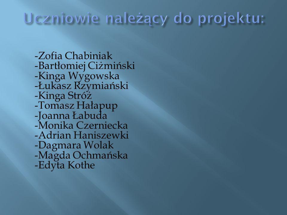 Uczniowie należący do projektu: