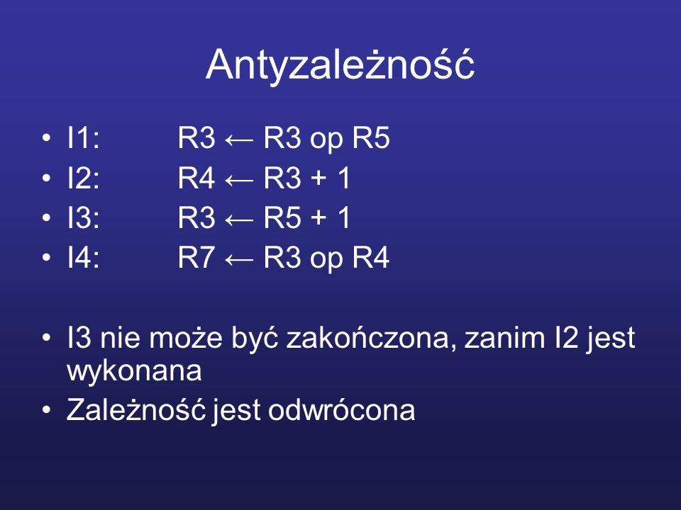 Antyzależność I1: R3 ← R3 op R5 I2: R4 ← R3 + 1 I3: R3 ← R5 + 1