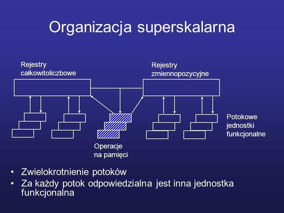 Organizacja superskalarna