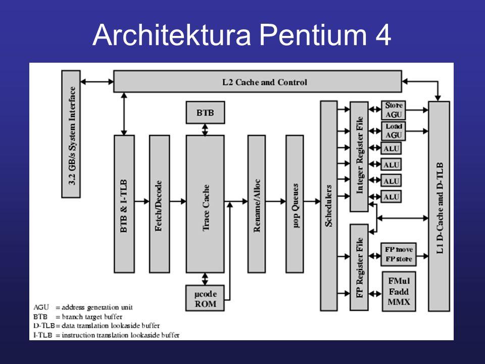 Architektura Pentium 4