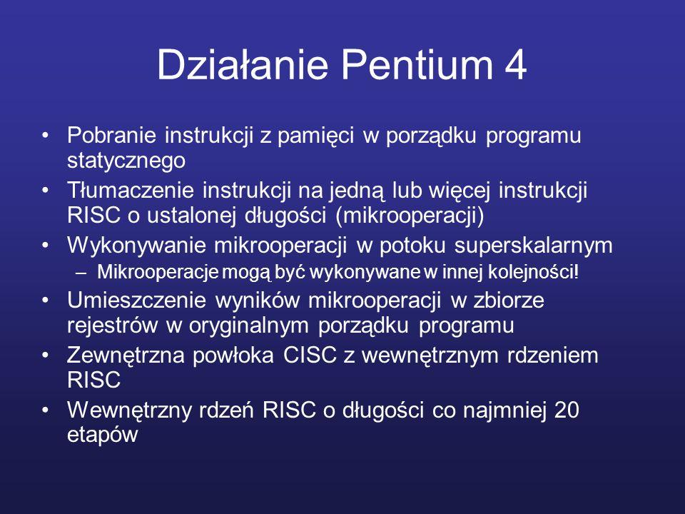 Działanie Pentium 4 Pobranie instrukcji z pamięci w porządku programu statycznego.