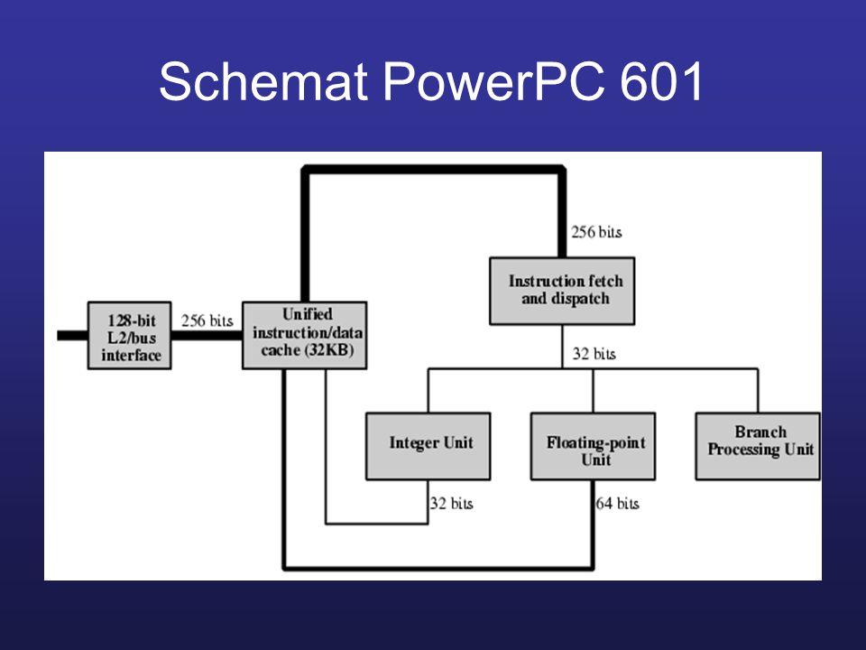 Schemat PowerPC 601
