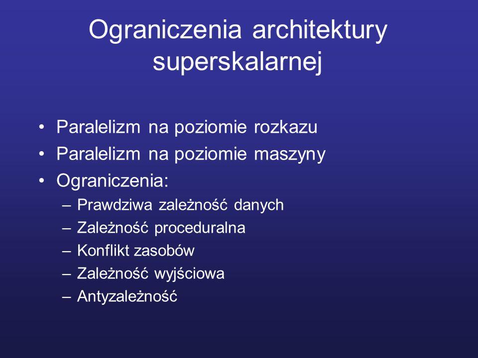 Ograniczenia architektury superskalarnej