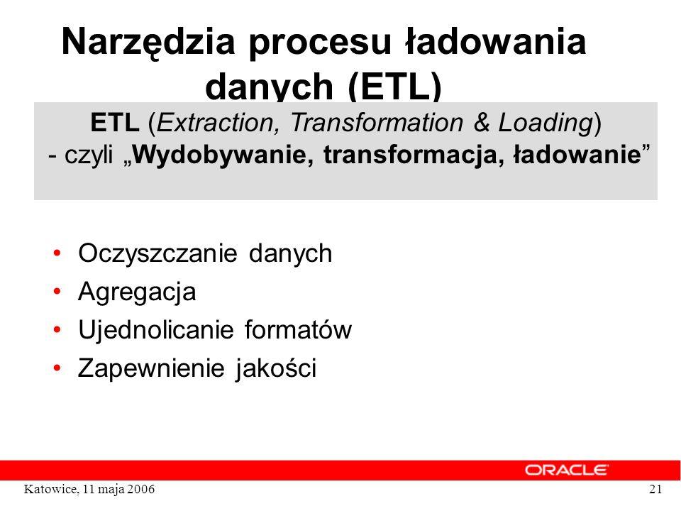 Narzędzia procesu ładowania danych (ETL)