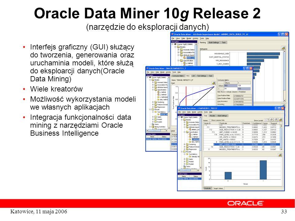 Oracle Data Miner 10g Release 2 (narzędzie do eksploracji danych)