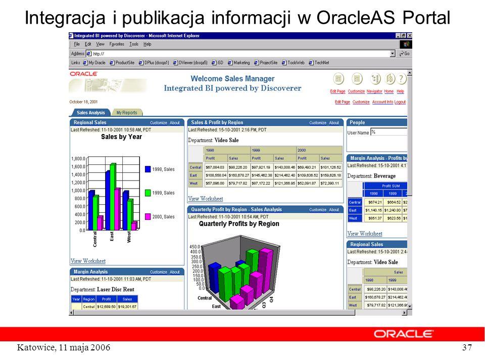 Integracja i publikacja informacji w OracleAS Portal