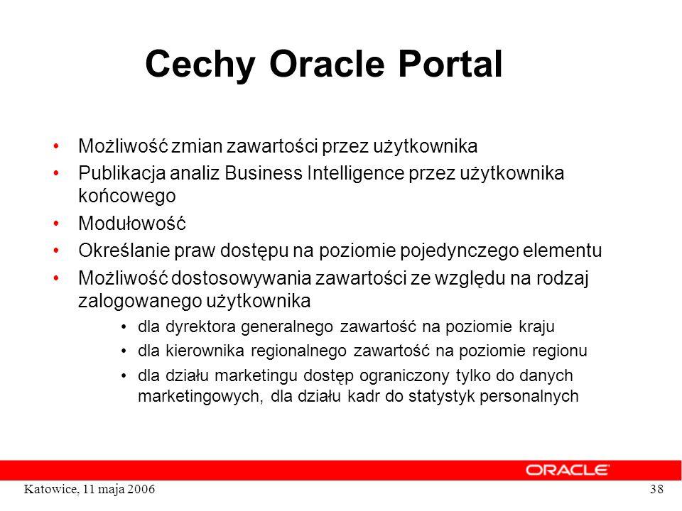 Cechy Oracle Portal Możliwość zmian zawartości przez użytkownika