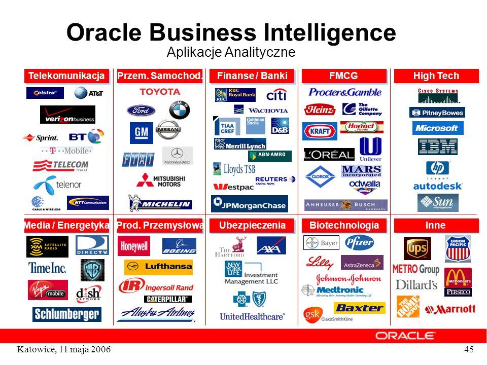 Oracle Business Intelligence Aplikacje Analityczne