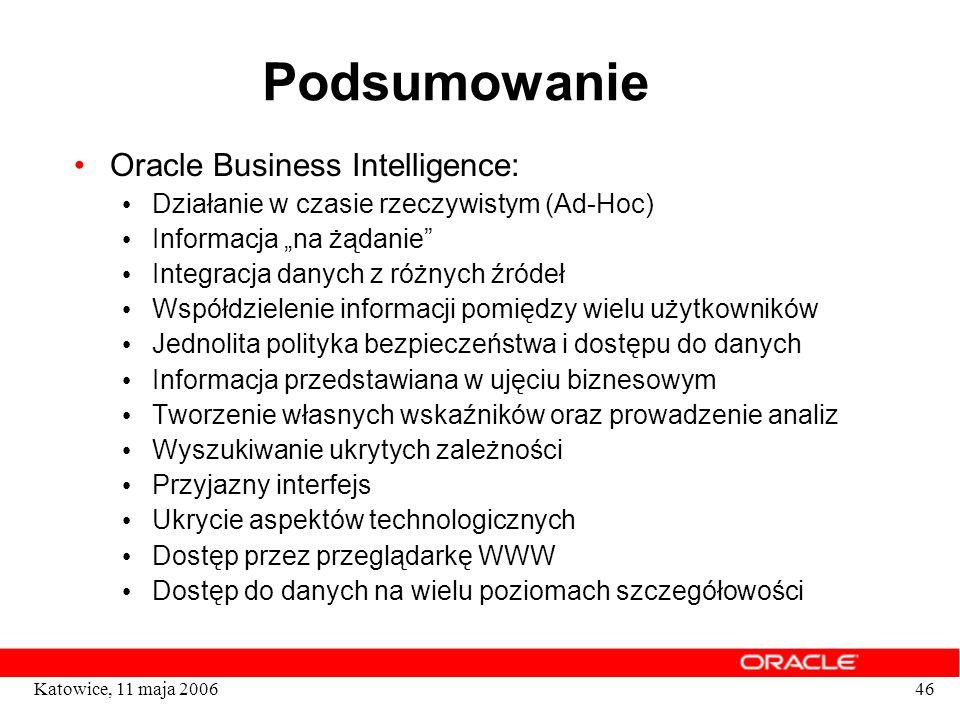 Podsumowanie Oracle Business Intelligence: