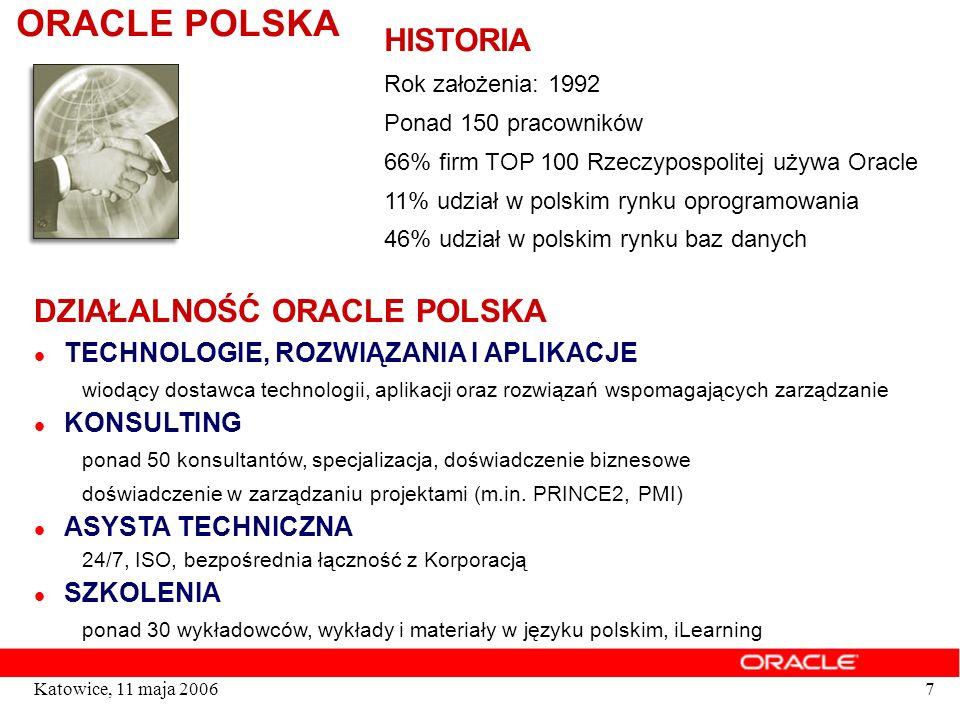ORACLE POLSKA HISTORIA DZIAŁALNOŚĆ ORACLE POLSKA