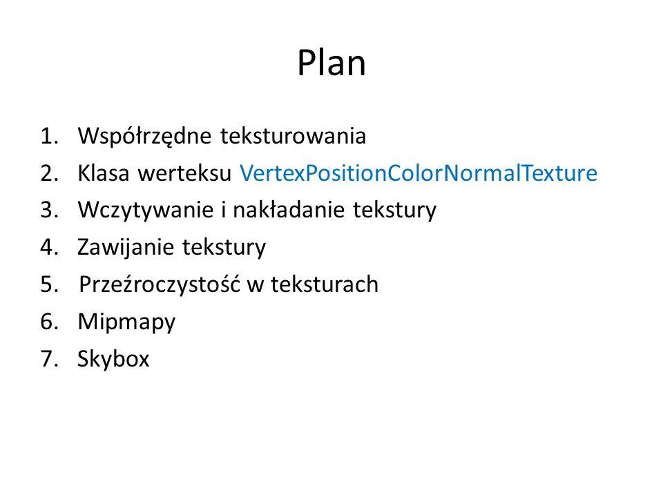 Plan Współrzędne teksturowania