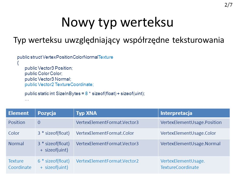 2/7 Nowy typ werteksu. Typ werteksu uwzględniający współrzędne teksturowania. public struct VertexPositionColorNormalTexture.