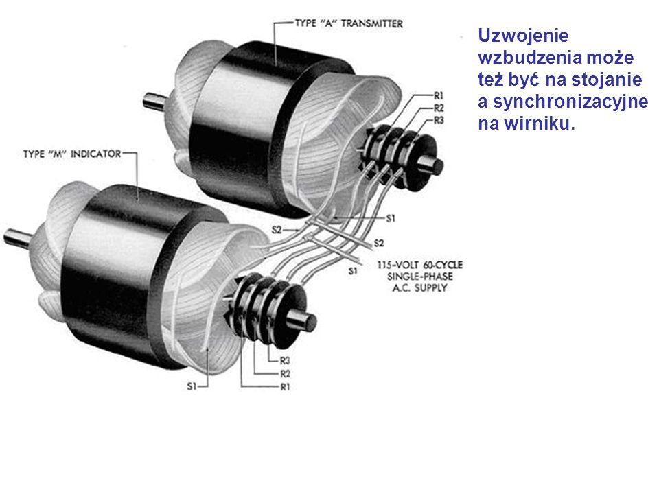 Uzwojenie wzbudzenia może też być na stojanie a synchronizacyjne na wirniku.