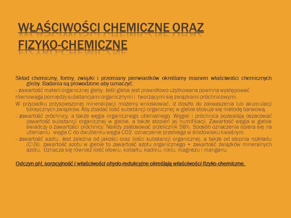 Właściwości chemiczne oraz fizyko-chemiczne