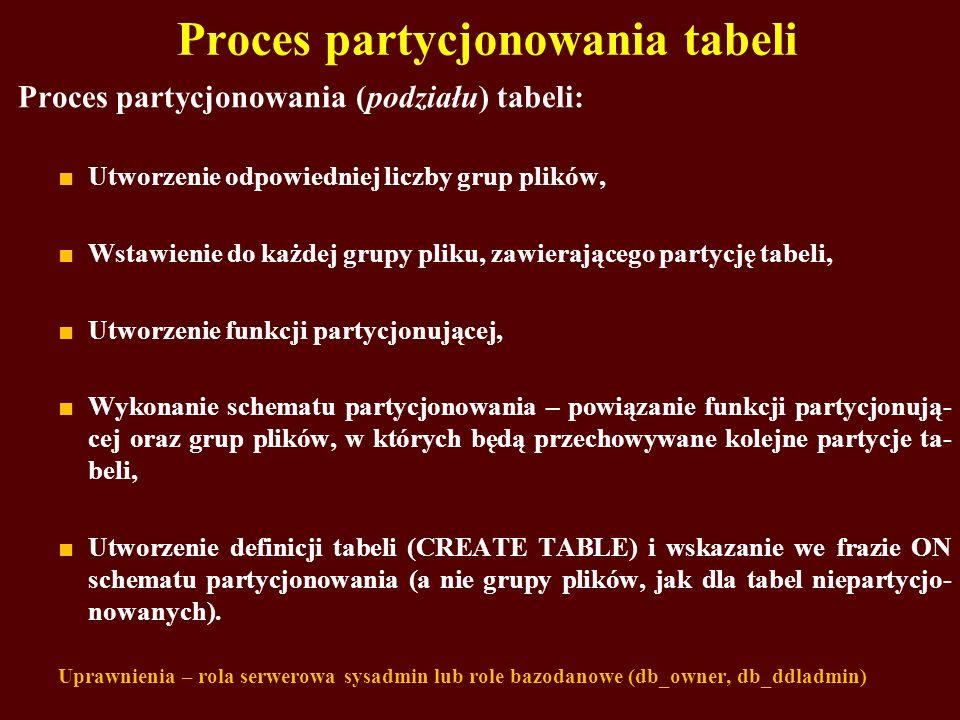 Proces partycjonowania tabeli