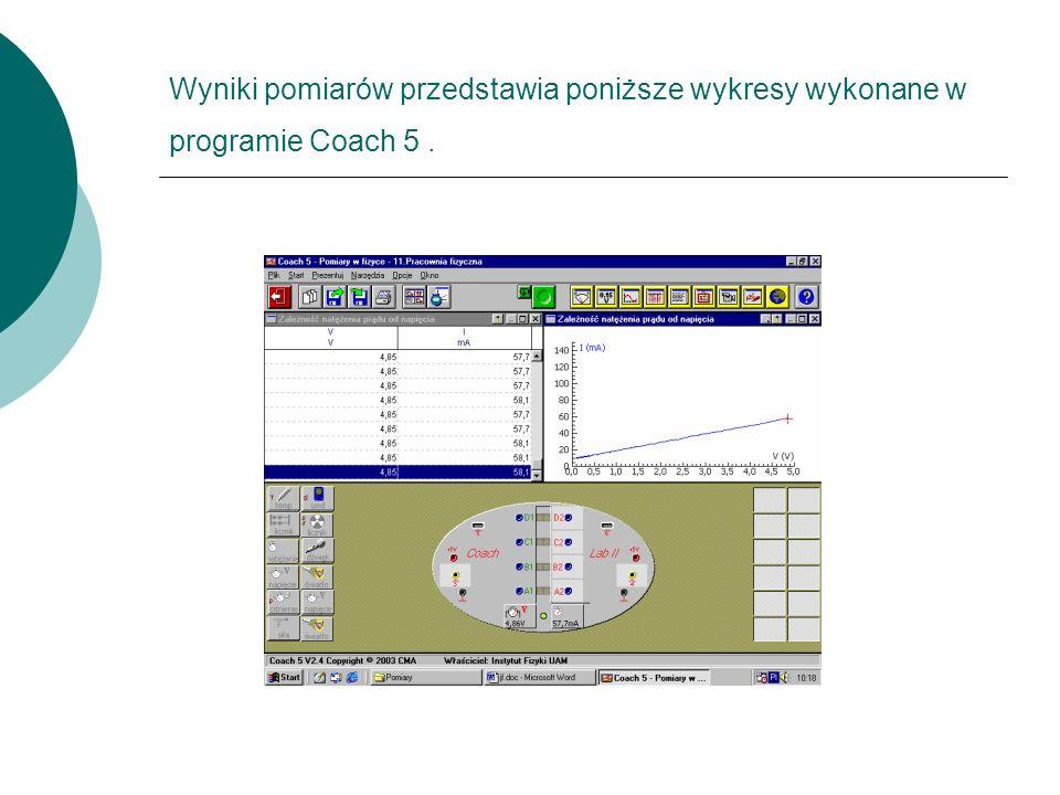 Wyniki pomiarów przedstawia poniższe wykresy wykonane w programie Coach 5 .