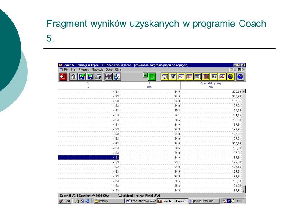 Fragment wyników uzyskanych w programie Coach 5.