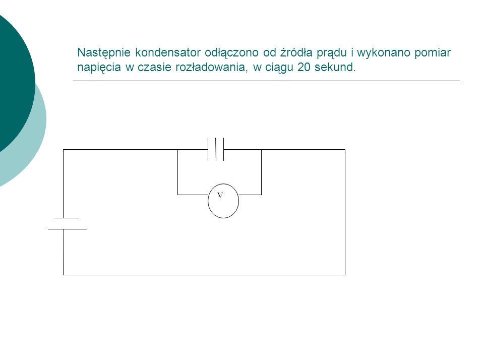 Następnie kondensator odłączono od źródła prądu i wykonano pomiar napięcia w czasie rozładowania, w ciągu 20 sekund.