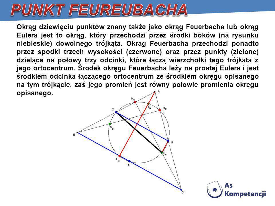 PUNKT FEUREUBACHA