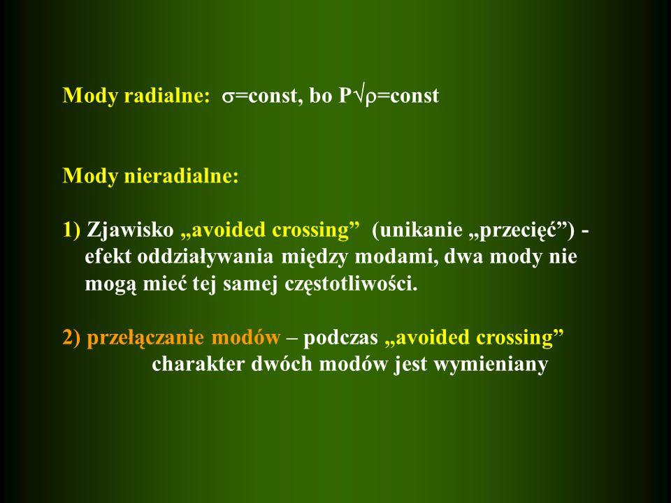 Mody radialne: =const, bo P=const