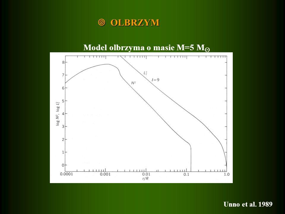  OLBRZYM Model olbrzyma o masie M=5 M Unno et al. 1989