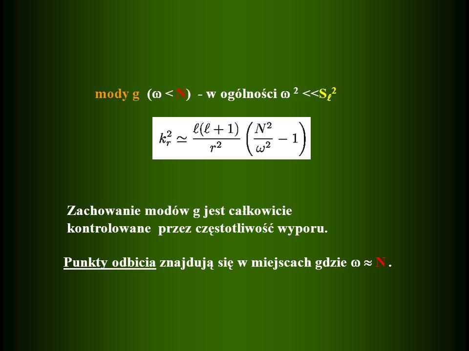mody g ( < N) - w ogólności  2 <<S2