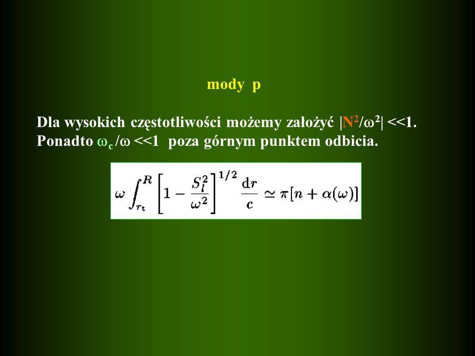 mody p Dla wysokich częstotliwości możemy założyć |N2/2| <<1.