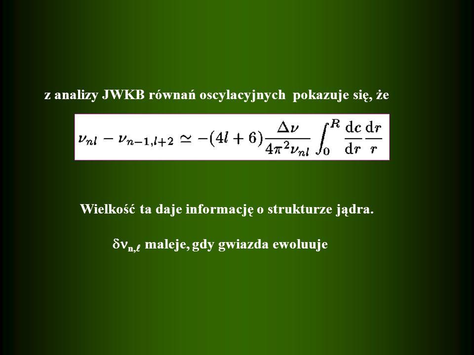 z analizy JWKB równań oscylacyjnych pokazuje się, że