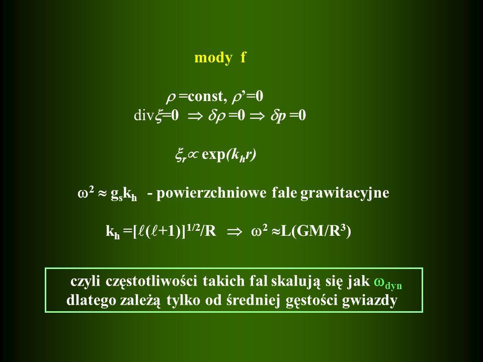 mody f  =const, '=0. div=0   =0  p =0. r exp(khr) 2  gskh - powierzchniowe fale grawitacyjne.