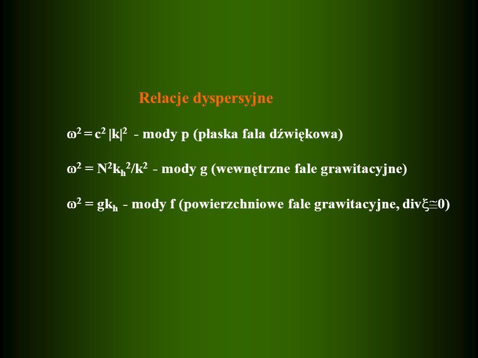 Relacje dyspersyjne 2 = c2 |k|2 - mody p (płaska fala dźwiękowa)