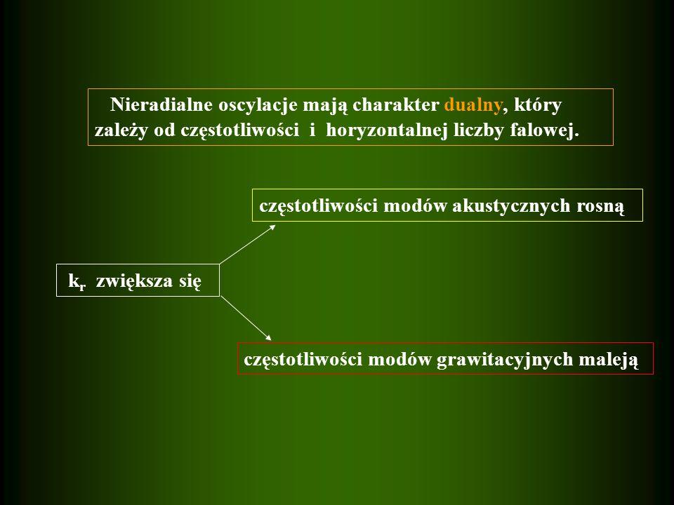 Nieradialne oscylacje mają charakter dualny, który