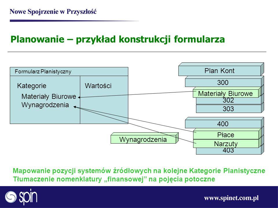 Planowanie – przykład konstrukcji formularza