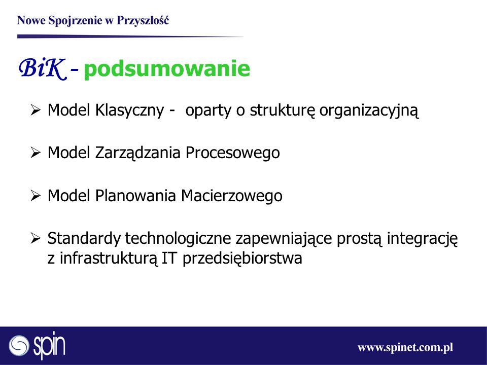 BiK - podsumowanie Model Klasyczny - oparty o strukturę organizacyjną