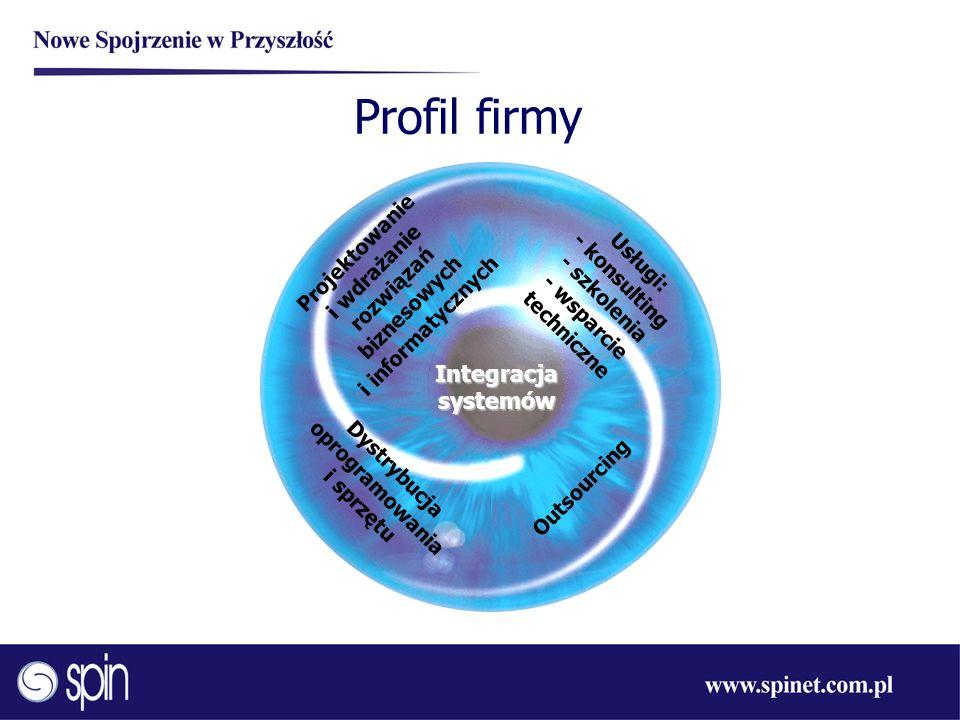 Profil firmy Integracja systemów
