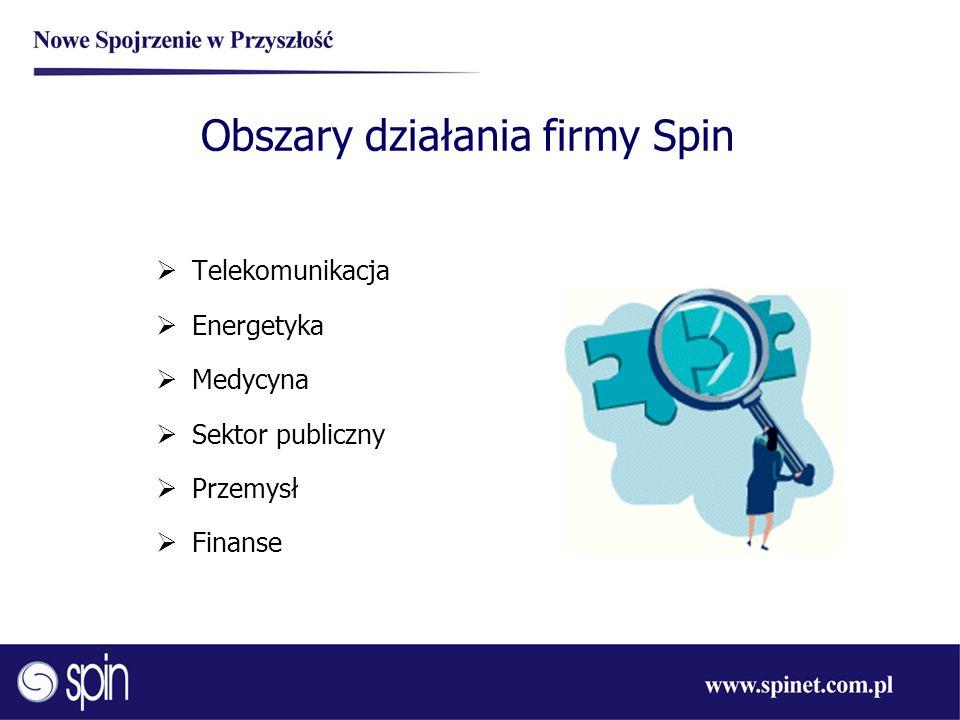 Obszary działania firmy Spin