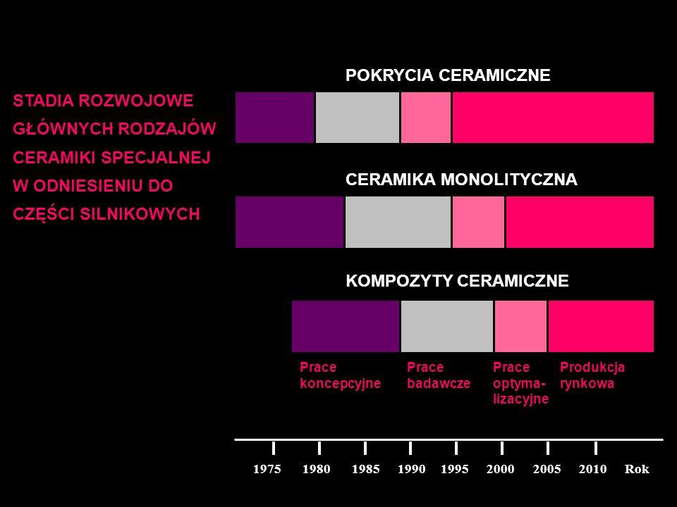 CERAMIKA MONOLITYCZNA POKRYCIA CERAMICZNE