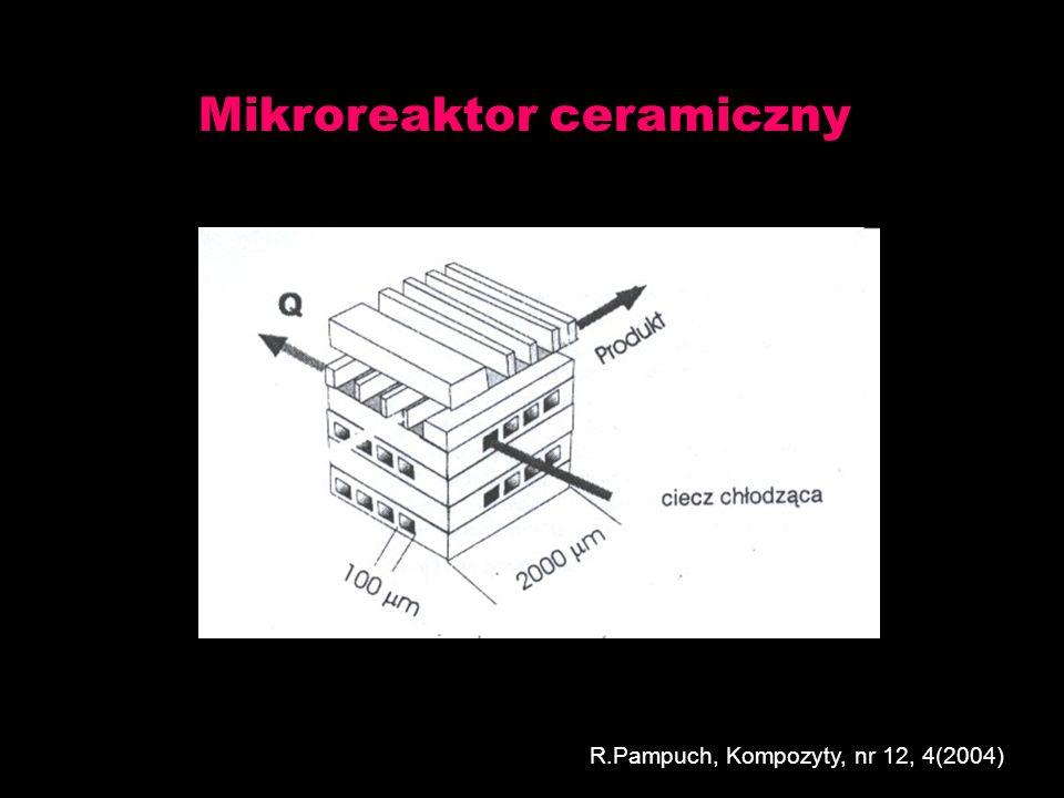 Mikroreaktor ceramiczny
