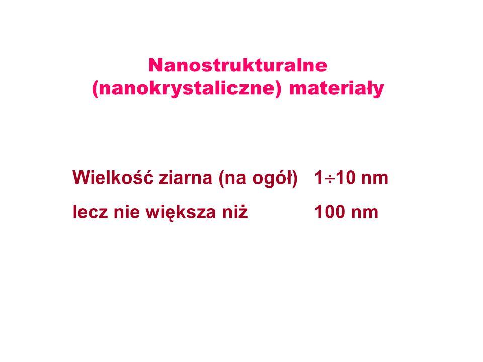 Nanostrukturalne (nanokrystaliczne) materiały