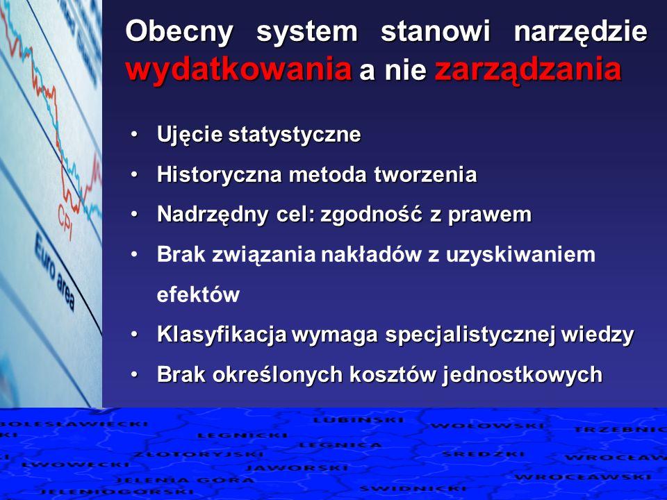 Obecny system stanowi narzędzie wydatkowania a nie zarządzania