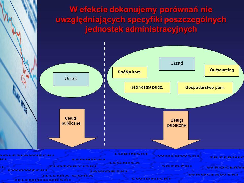 W efekcie dokonujemy porównań nie uwzględniających specyfiki poszczególnych jednostek administracyjnych