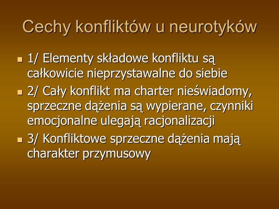 Cechy konfliktów u neurotyków