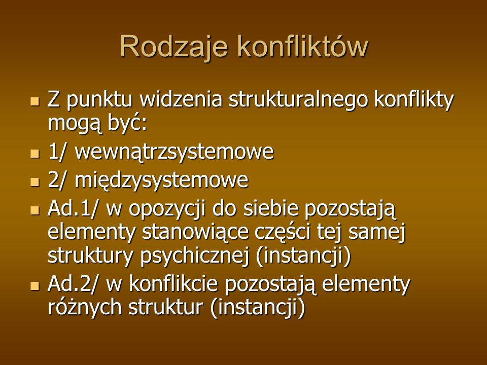 Rodzaje konfliktów Z punktu widzenia strukturalnego konflikty mogą być: 1/ wewnątrzsystemowe. 2/ międzysystemowe.