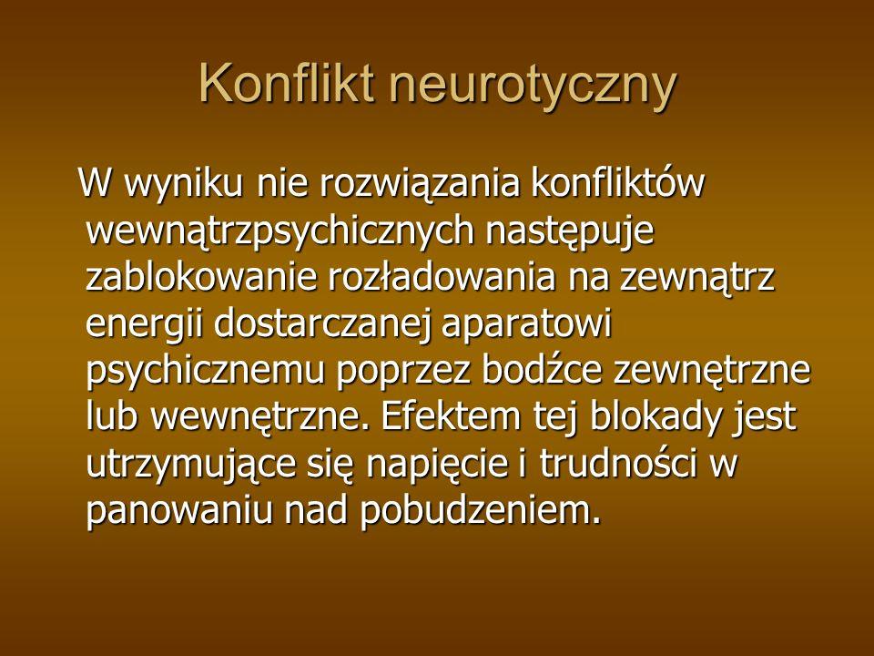 Konflikt neurotyczny
