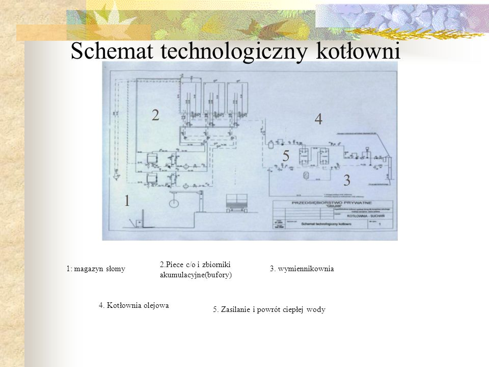 Schemat technologiczny kotłowni