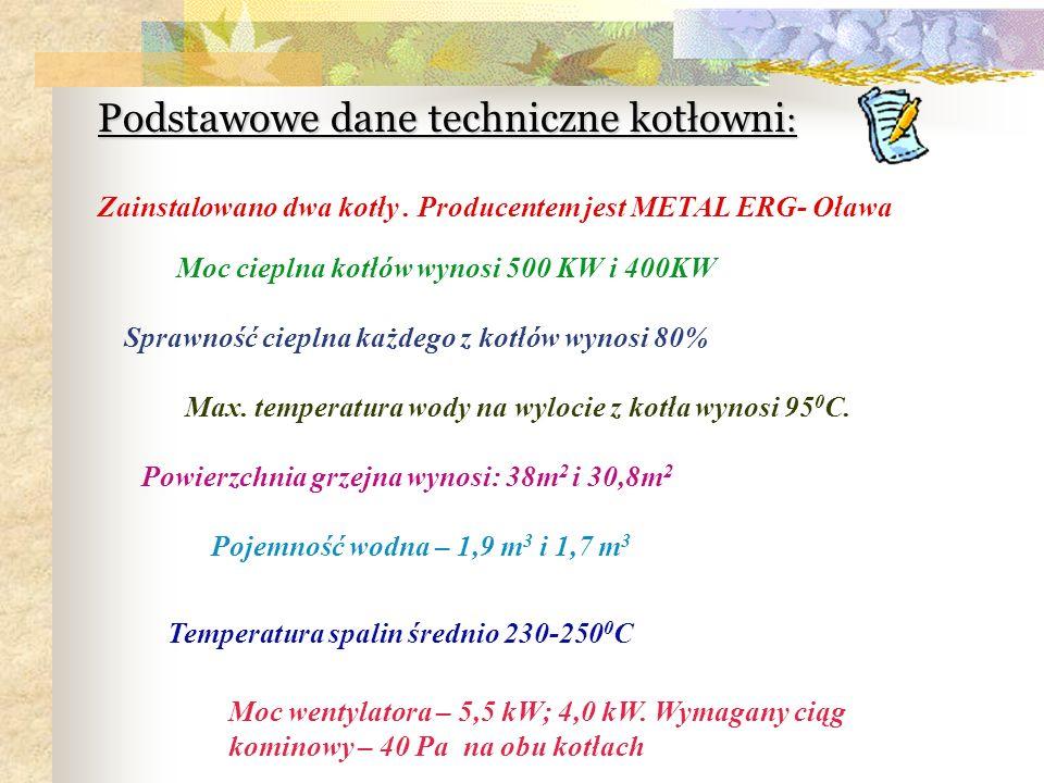 Podstawowe dane techniczne kotłowni: