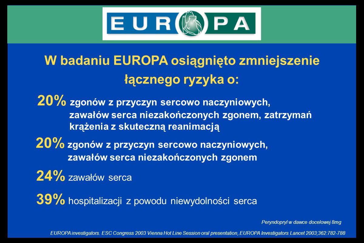W badaniu EUROPA osiągnięto zmniejszenie